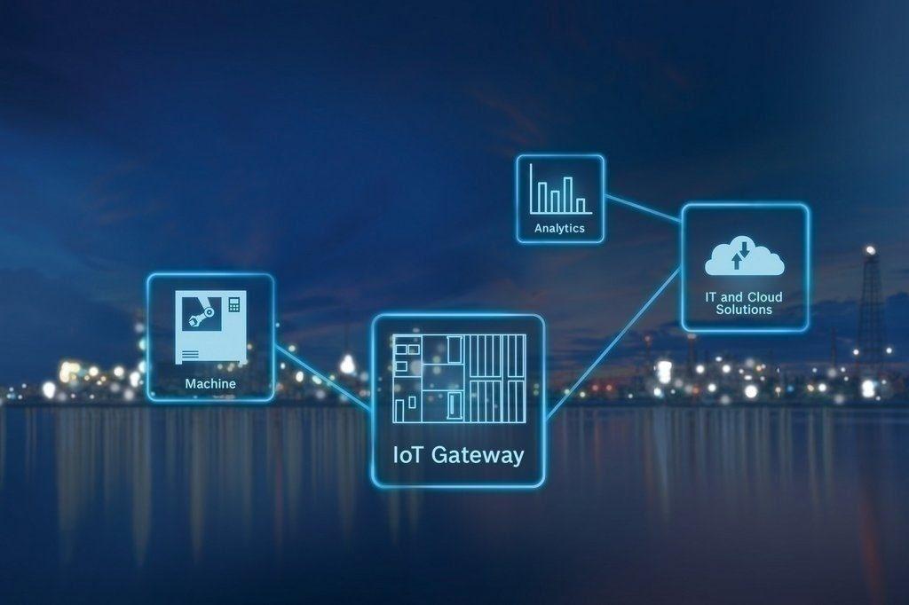 IoT Gateway, solution industrie 4.0 qui permet la récolte et l'analyse des données