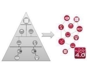 Leuze envoie les données de ses capteurs dans le cloud pour rendre disponible ces informations dans le contexte de l'Industrie 4.0